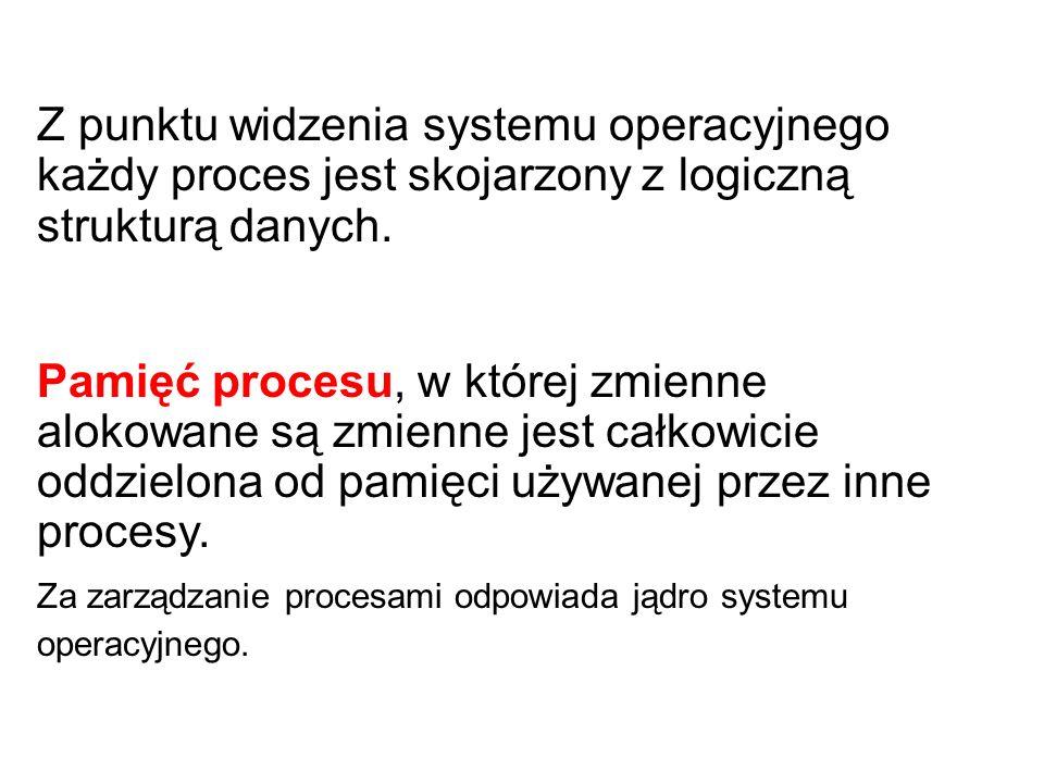 Z punktu widzenia systemu operacyjnego każdy proces jest skojarzony z logiczną strukturą danych.
