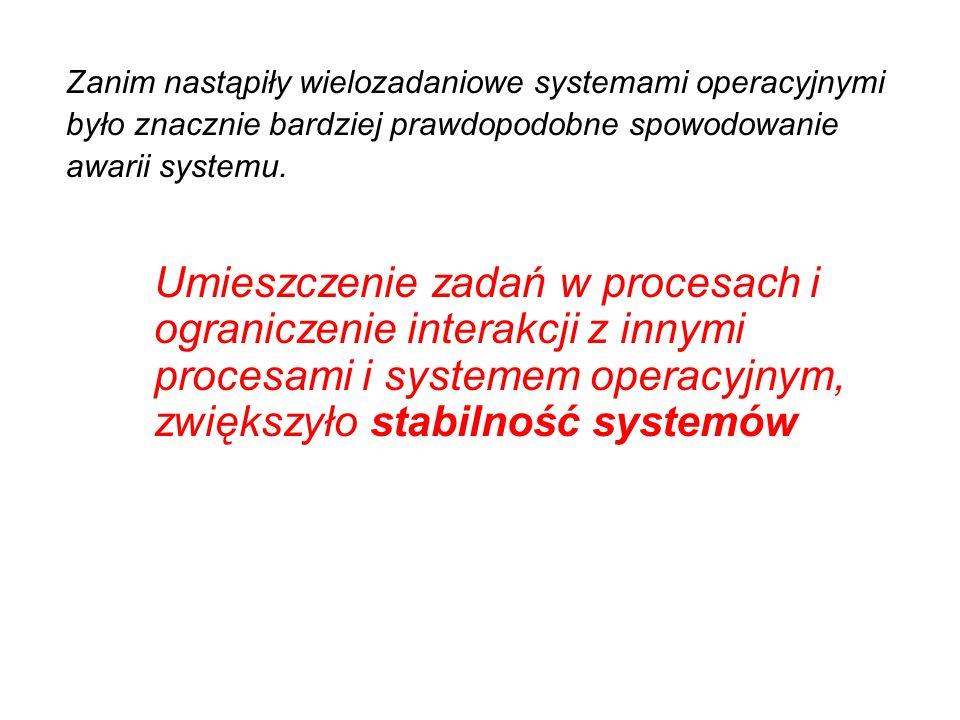 Zanim nastąpiły wielozadaniowe systemami operacyjnymi było znacznie bardziej prawdopodobne spowodowanie awarii systemu.