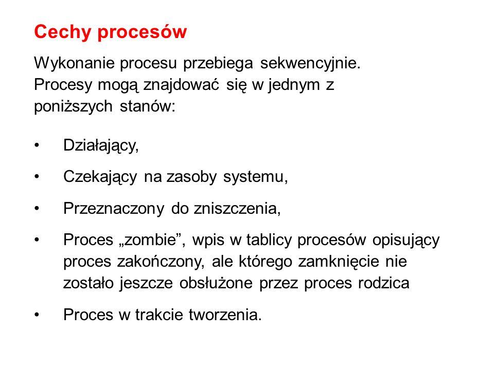 Cechy procesów Wykonanie procesu przebiega sekwencyjnie. Procesy mogą znajdować się w jednym z poniższych stanów: