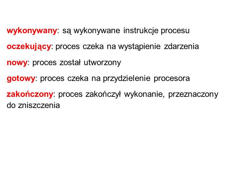 wykonywany: są wykonywane instrukcje procesu