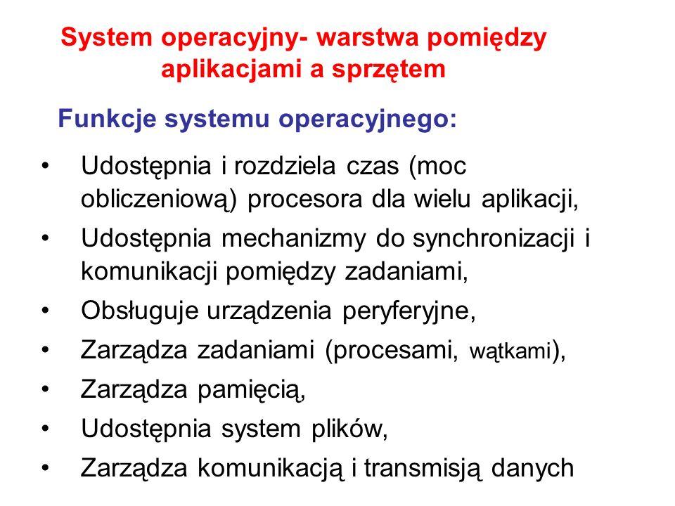 System operacyjny- warstwa pomiędzy aplikacjami a sprzętem
