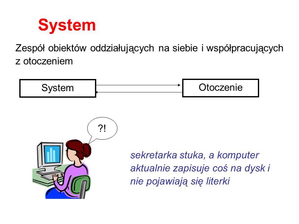 System Zespół obiektów oddziałujących na siebie i współpracujących z otoczeniem. System. Otoczenie.