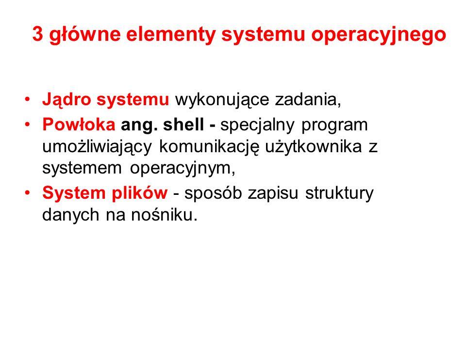 3 główne elementy systemu operacyjnego