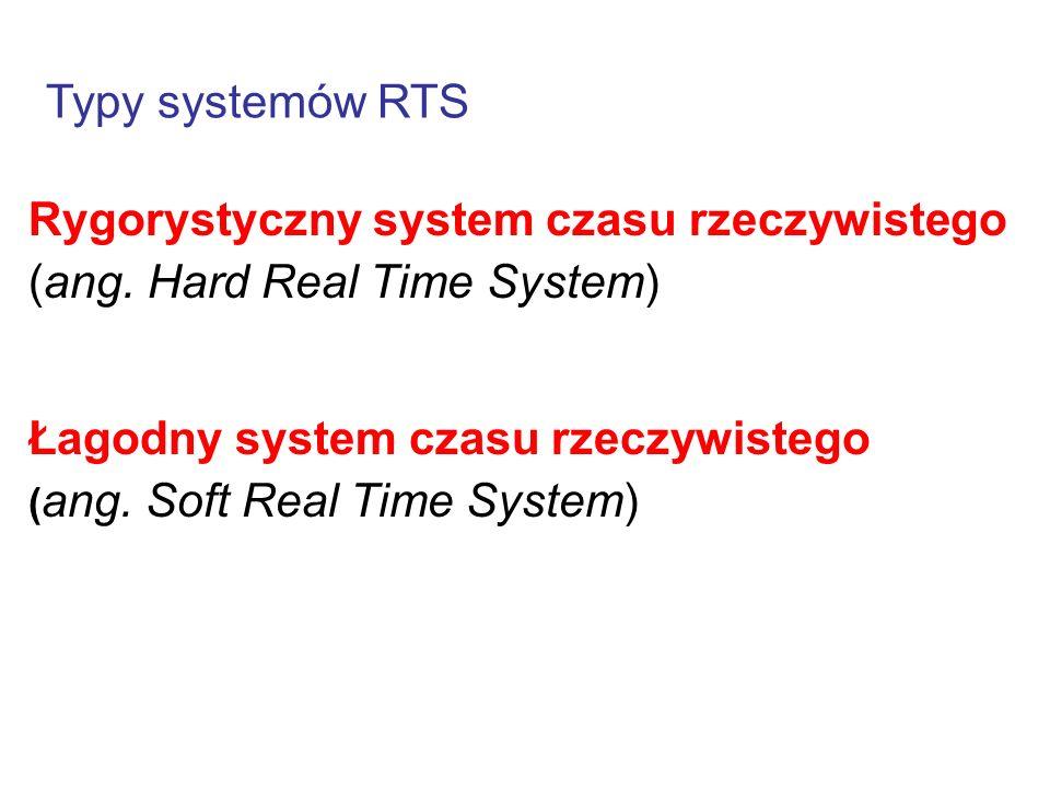 Typy systemów RTS Rygorystyczny system czasu rzeczywistego (ang. Hard Real Time System)