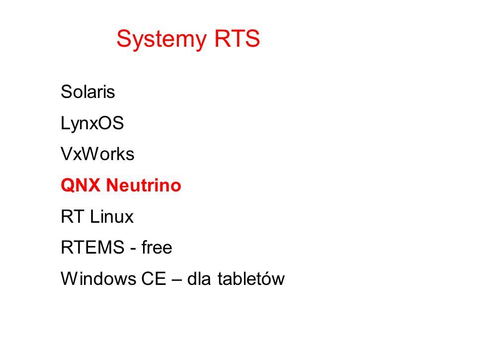 Systemy RTS Solaris LynxOS VxWorks QNX Neutrino RT Linux RTEMS - free