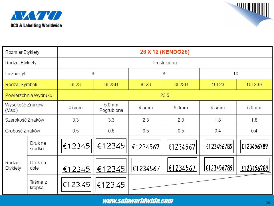 26 X 12 (KENDO26) Rozmiar Etykiety Rodzaj Etykiety Prostokątna