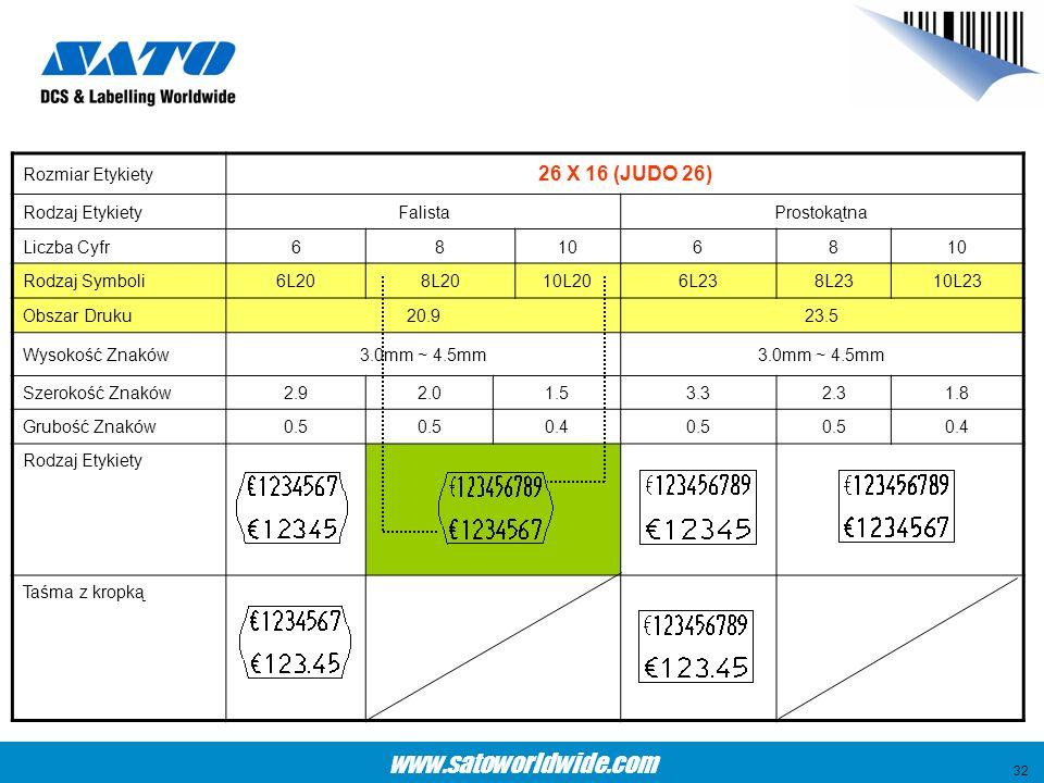 26 X 16 (JUDO 26) Rozmiar Etykiety Rodzaj Etykiety Falista Prostokątna