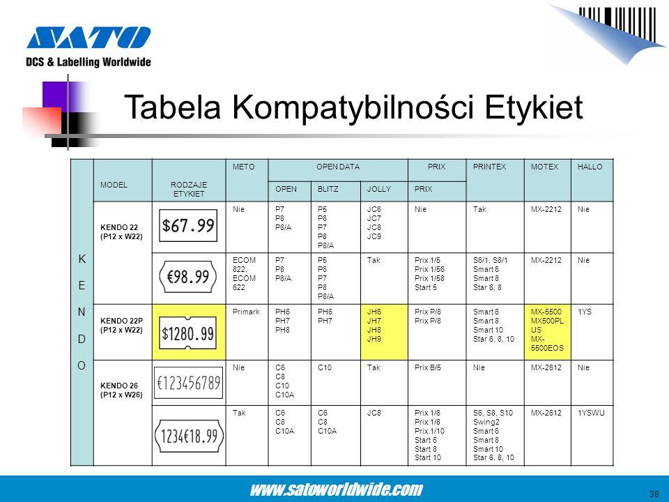 Tabela Kompatybilności Etykiet