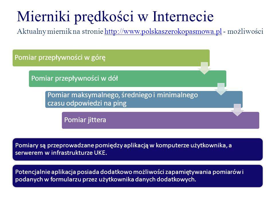Mierniki prędkości w Internecie