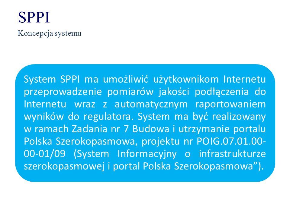 SPPIKoncepcja systemu.