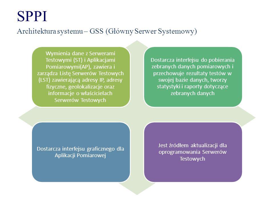 SPPI Architektura systemu – GSS (Główny Serwer Systemowy)