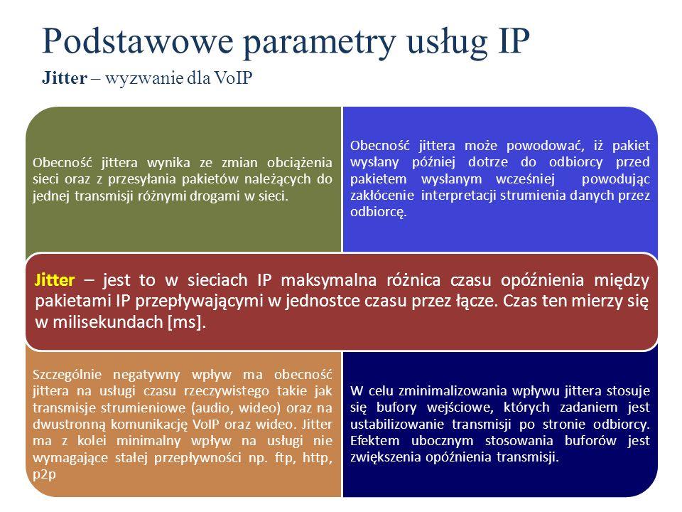Podstawowe parametry usług IP