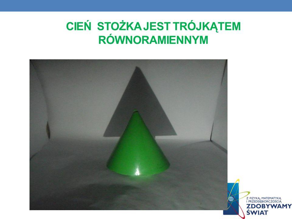 Cień stożka jest trójkątem równoramiennym