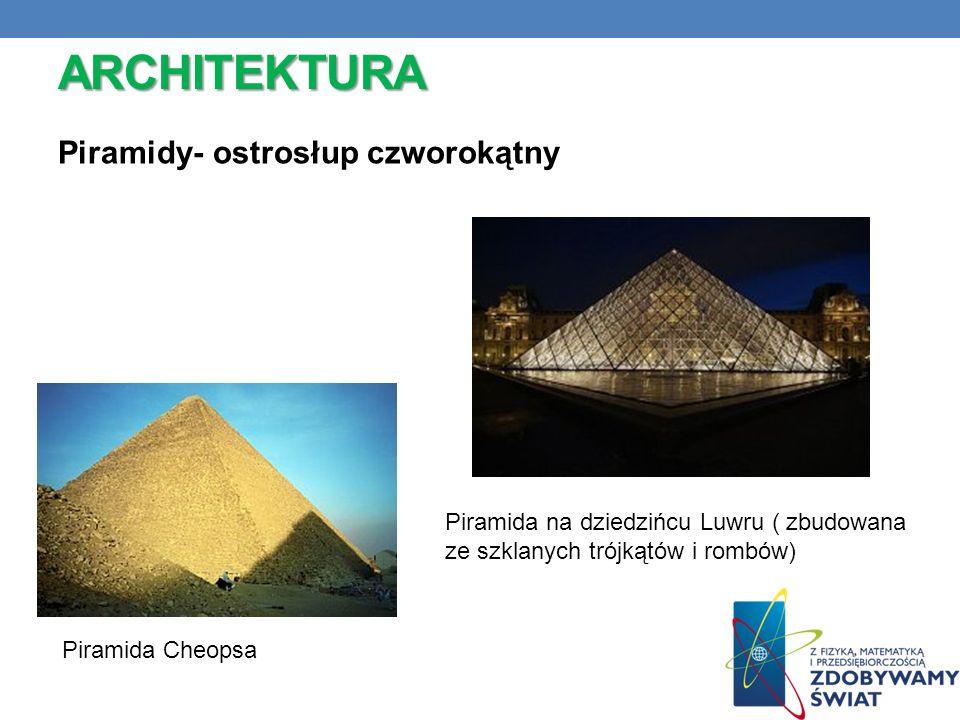 Architektura Piramidy- ostrosłup czworokątny