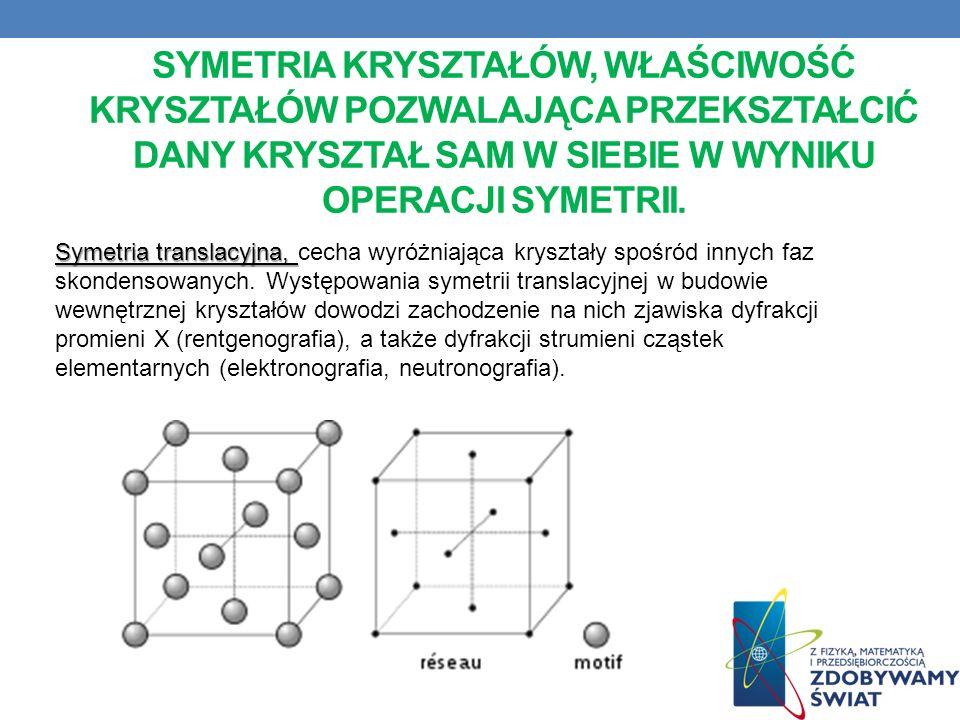 Symetria kryształów, właściwość kryształów pozwalająca przekształcić dany kryształ sam w siebie w wyniku operacji symetrii.