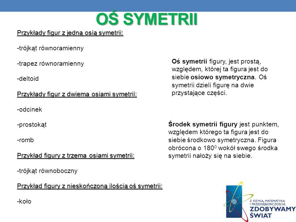 Oś symetrii Przykłady figur z jedną osią symetrii:
