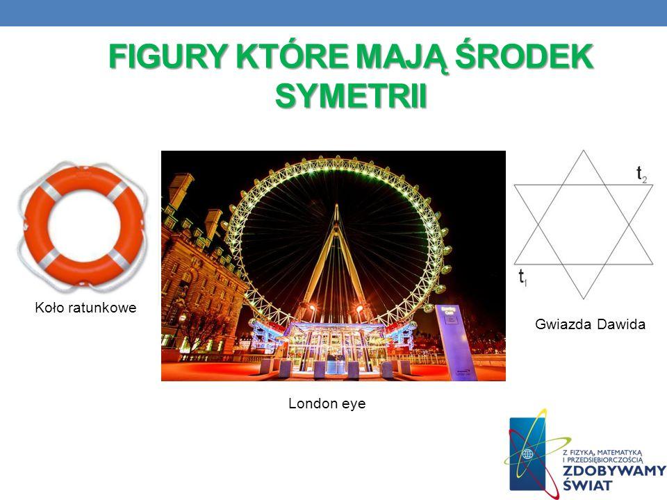 Figury które mają środek symetrii