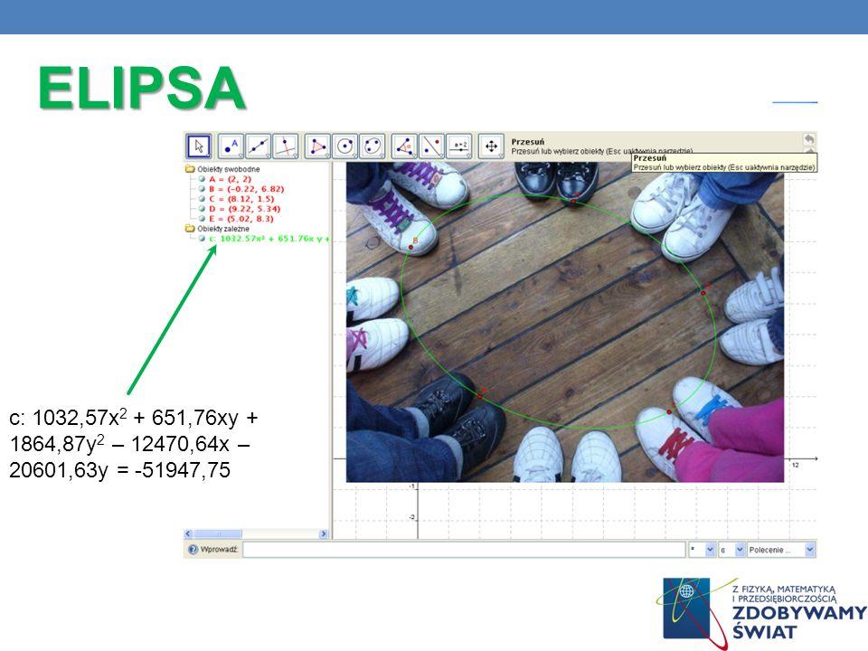 ELIPSA c: 1032,57x2 + 651,76xy + 1864,87y2 – 12470,64x – 20601,63y = -51947,75