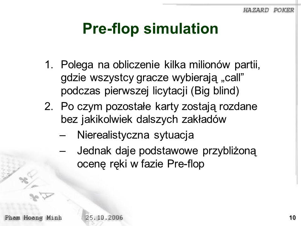 """Pre-flop simulation Polega na obliczenie kilka milionów partii, gdzie wszystcy gracze wybierają """"call podczas pierwszej licytacji (Big blind)"""
