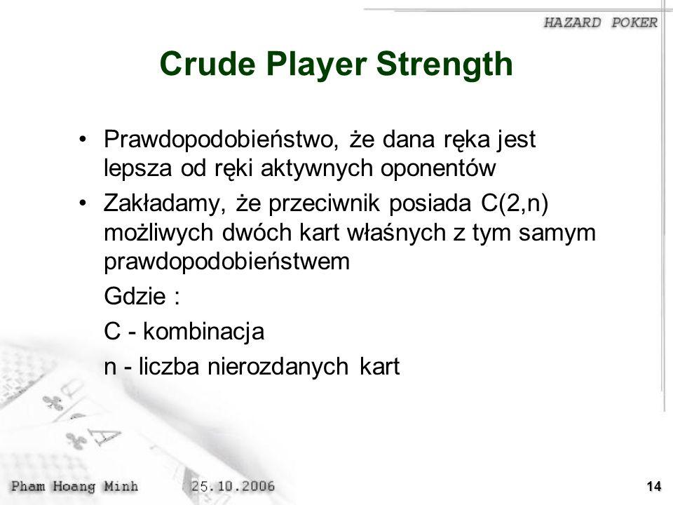 Crude Player Strength Prawdopodobieństwo, że dana ręka jest lepsza od ręki aktywnych oponentów.