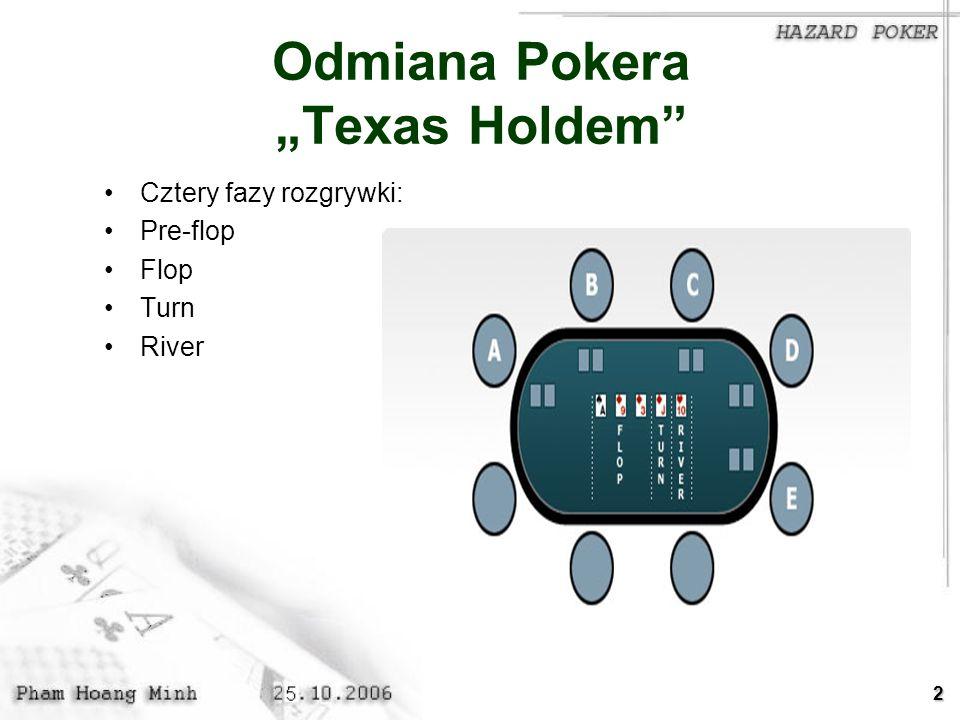 """Odmiana Pokera """"Texas Holdem"""