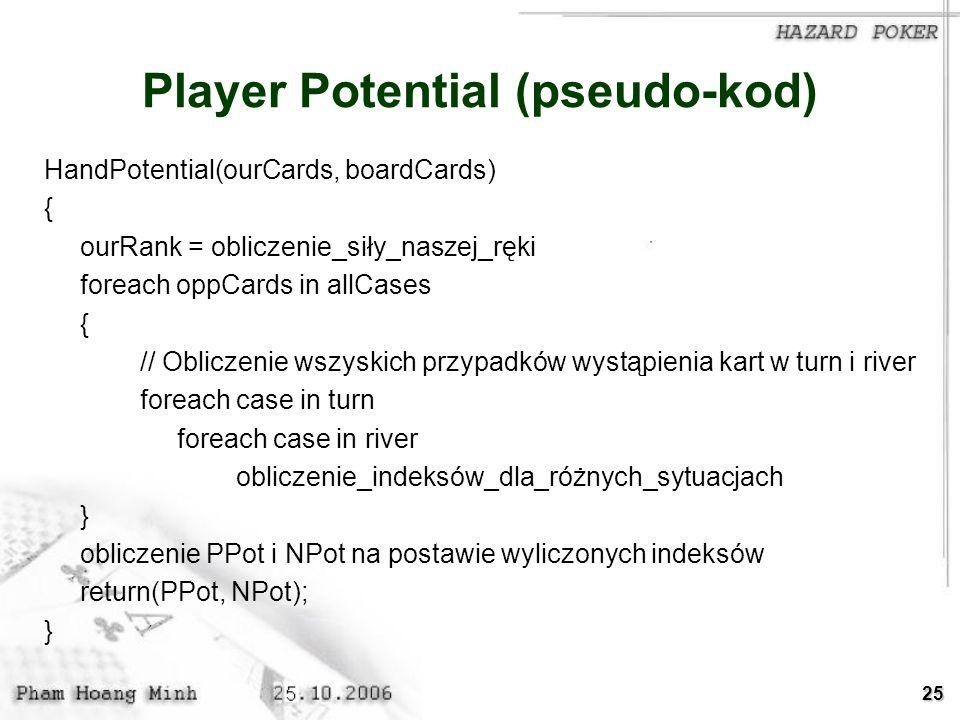 Player Potential (pseudo-kod)