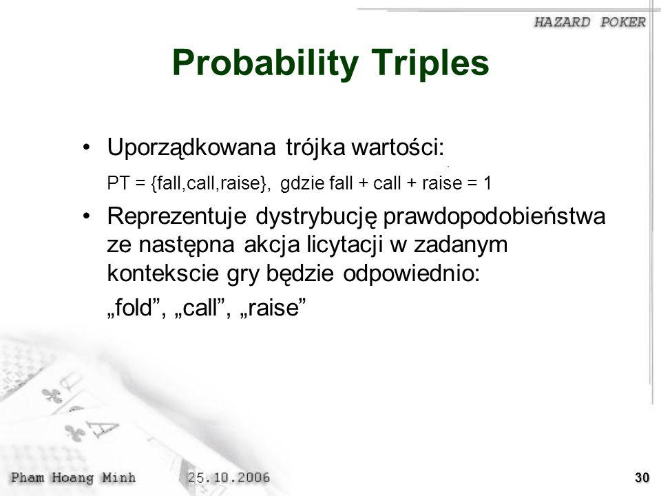 Probability Triples Uporządkowana trójka wartości: