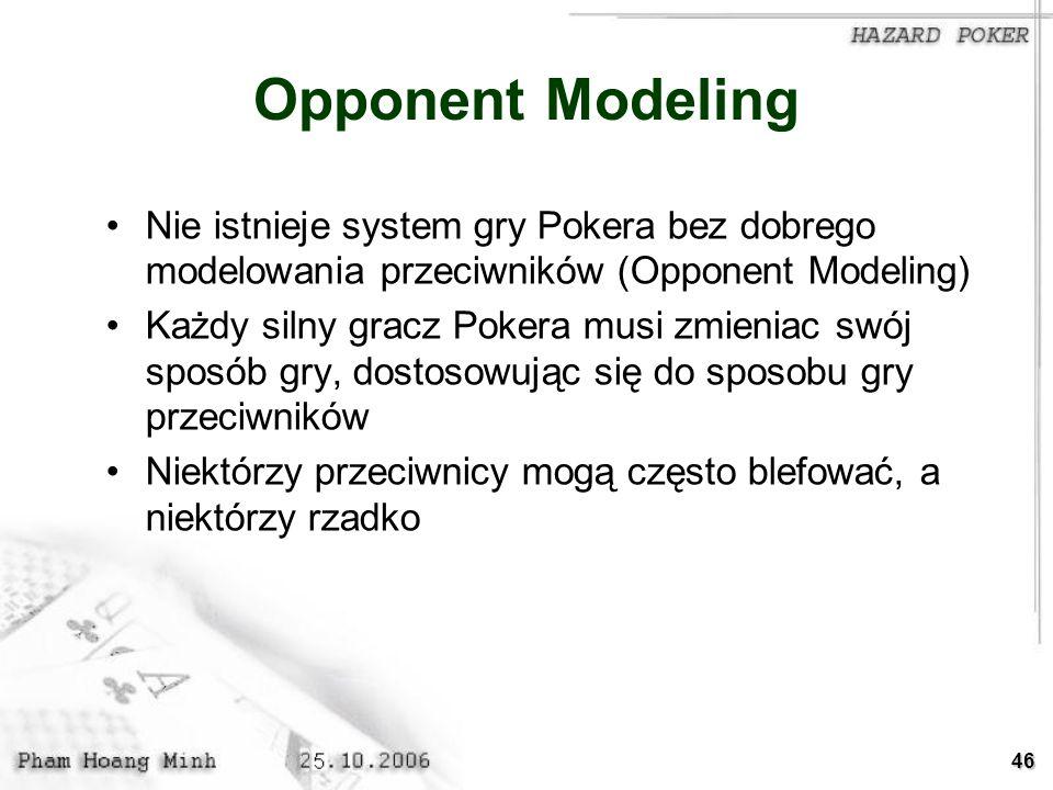 Opponent Modeling Nie istnieje system gry Pokera bez dobrego modelowania przeciwników (Opponent Modeling)