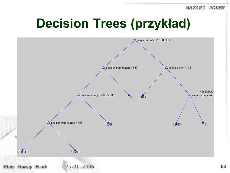 Decision Trees (przykład)