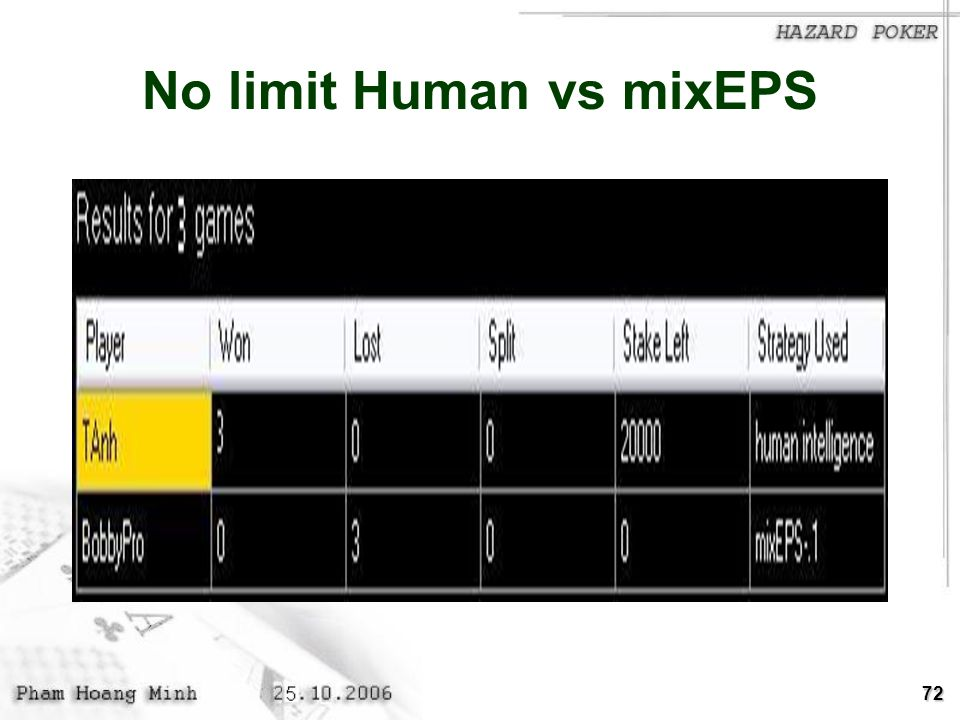 No limit Human vs mixEPS