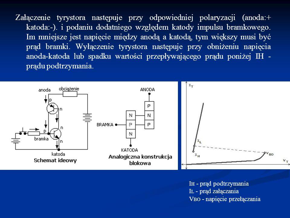Załączenie tyrystora następuje przy odpowiedniej polaryzacji (anoda:+ katoda:-). i podaniu dodatniego względem katody impulsu bramkowego. Im mniejsze jest napięcie między anodą a katodą, tym większy musi być prąd bramki. Wyłączenie tyrystora następuje przy obniżeniu napięcia anoda-katoda lub spadku wartości przepływającego prądu poniżej IH - prądu podtrzymania.