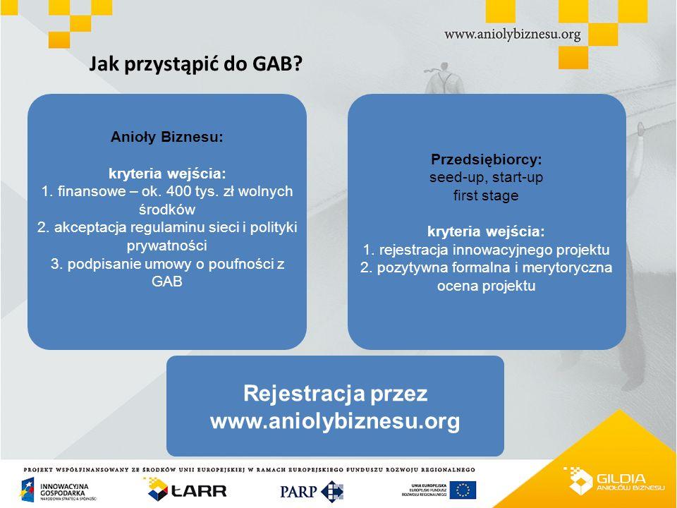 Rejestracja przez www.aniolybiznesu.org