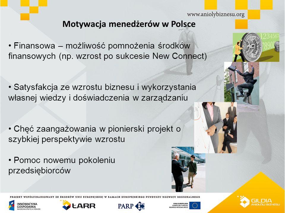 Motywacja menedżerów w Polsce