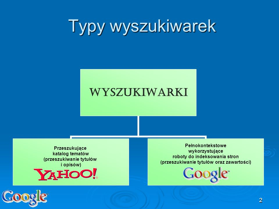 Typy wyszukiwarek