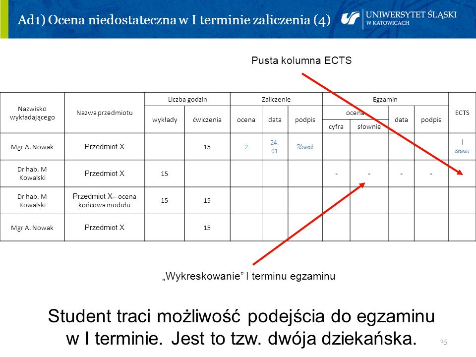 Ad1) Ocena niedostateczna w I terminie zaliczenia (4)