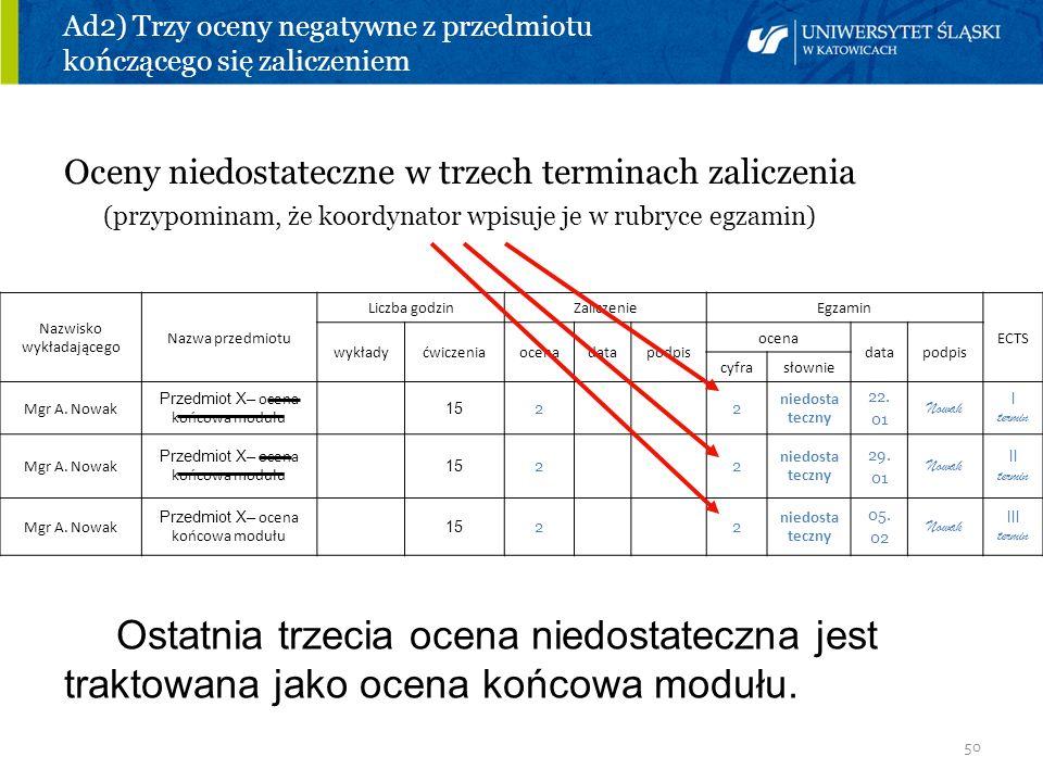 Ad2) Trzy oceny negatywne z przedmiotu kończącego się zaliczeniem