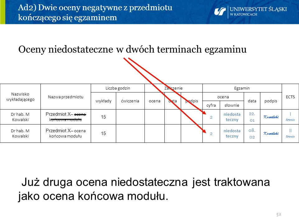 Ad2) Dwie oceny negatywne z przedmiotu kończącego się egzaminem