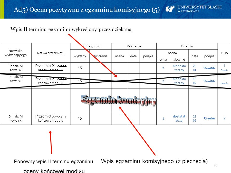 Ad5) Ocena pozytywna z egzaminu komisyjnego (5)