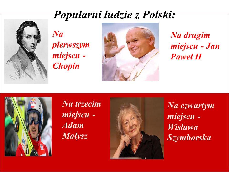 Popularni ludzie z Polski: