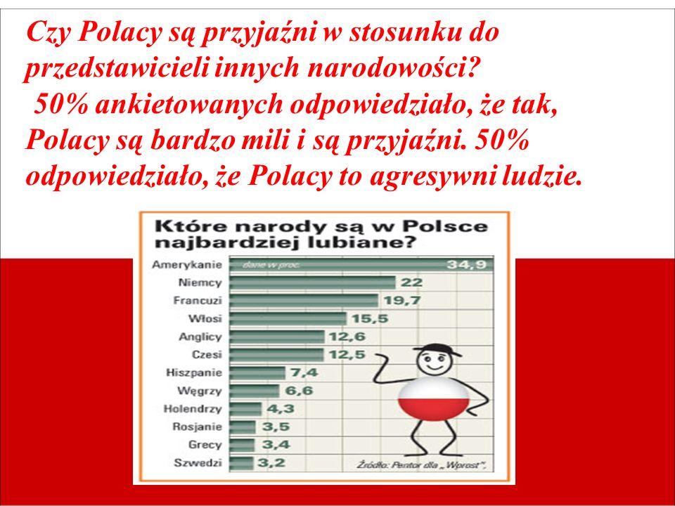 Czy Polacy są przyjaźni w stosunku do przedstawicieli innych narodowości