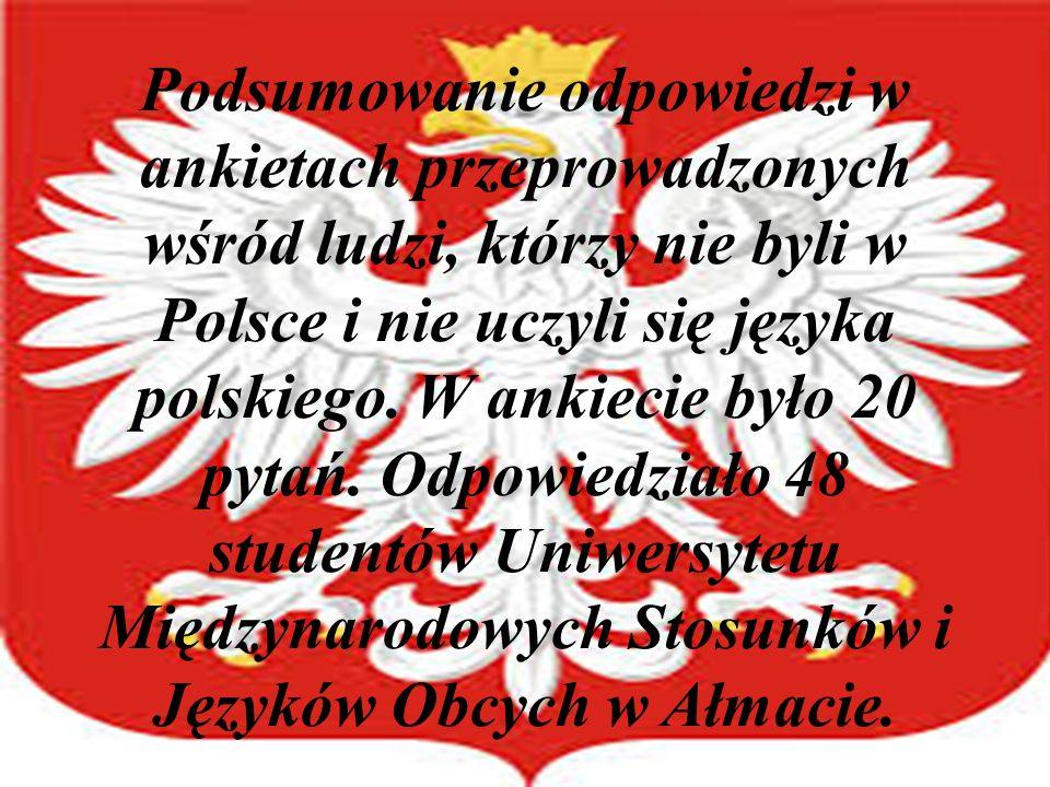 Podsumowanie odpowiedzi w ankietach przeprowadzonych wśród ludzi, którzy nie byli w Polsce i nie uczyli się języka polskiego.