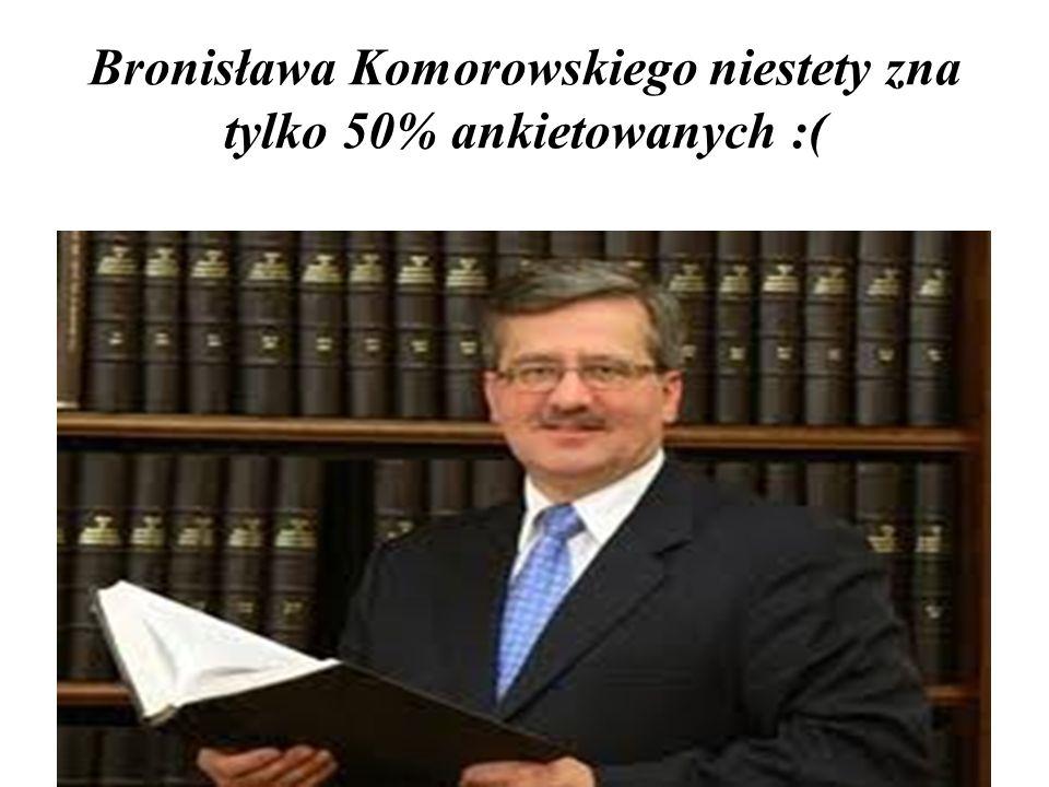 Bronisława Komorowskiego niestety zna tylko 50% ankietowanych :(
