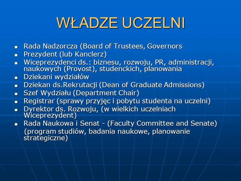 WŁADZE UCZELNI Rada Nadzorcza (Board of Trustees, Governors