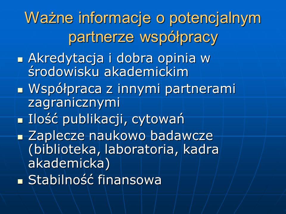 Ważne informacje o potencjalnym partnerze współpracy