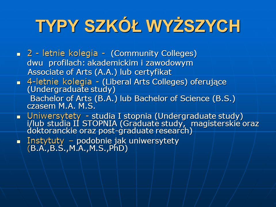 TYPY SZKÓŁ WYŻSZYCH 2 - letnie kolegia - (Community Colleges)