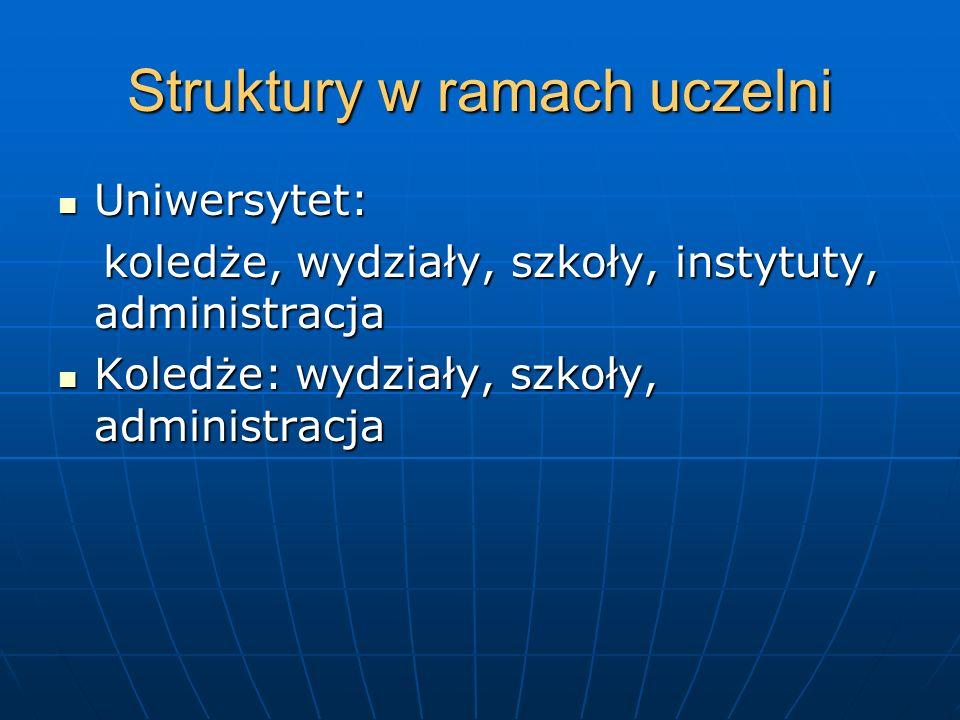 Struktury w ramach uczelni