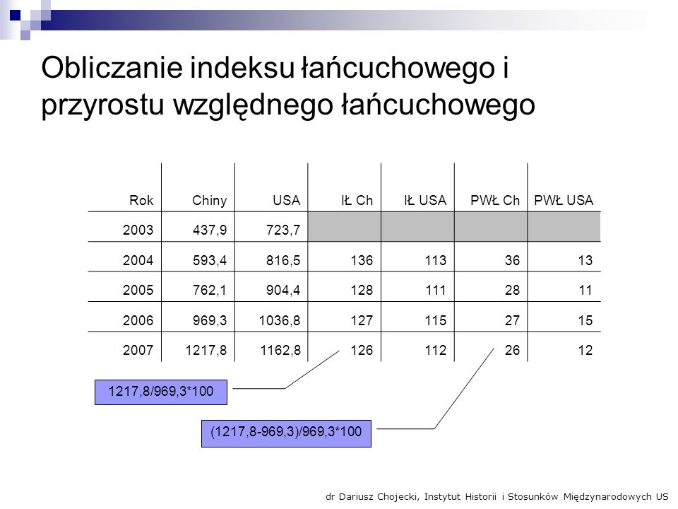 Obliczanie indeksu łańcuchowego i przyrostu względnego łańcuchowego
