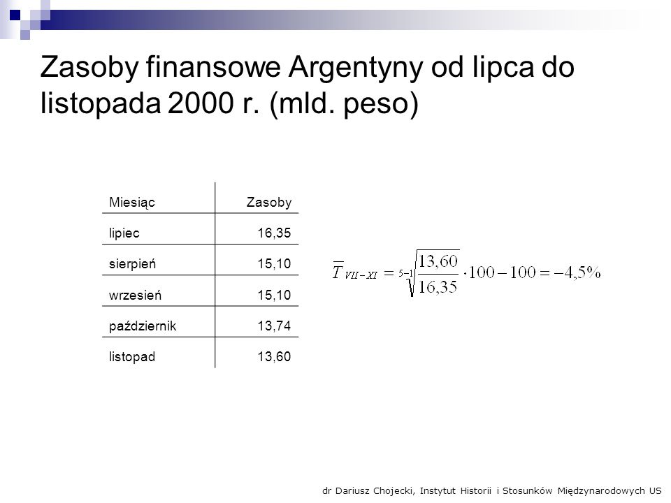 Zasoby finansowe Argentyny od lipca do listopada 2000 r. (mld. peso)