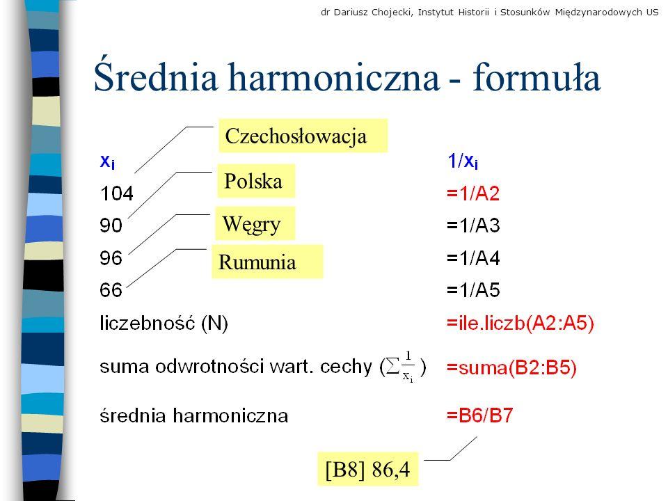 Średnia harmoniczna - formuła