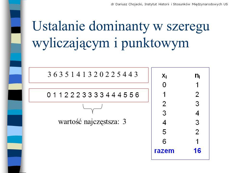 Ustalanie dominanty w szeregu wyliczającym i punktowym